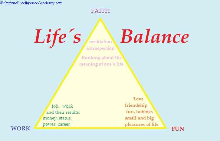 the definition of balance in my life Here's the importance of having a good work life balance within your company we've narrowed it down and done plenty research on the subject, so enjoy.